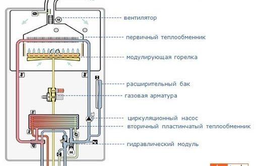 Первичным и вторичным теплообменниками Паяный теплообменник Машимпэкс (GEA) GBS 100 Находка