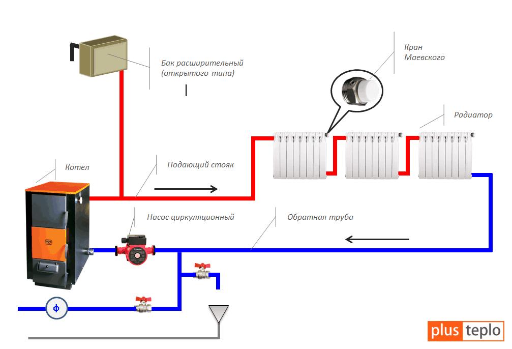 Как правильно сделать ленинградку в частном доме