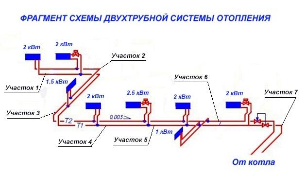 Отопление в доме своими руками диаметры труб 417