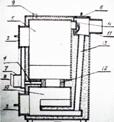 Устройство и схема пиролизного котла